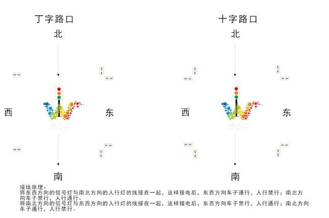 400型满盘红黄绿三灯(650X650)6.jpg