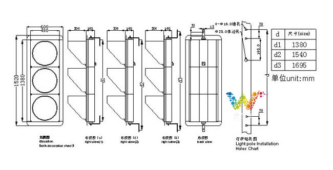 深圳市维的美生产的400型满盘红黄绿三灯 (1).jpg